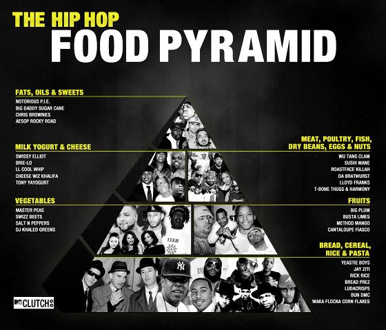hiphopfoodpyramid.jpg